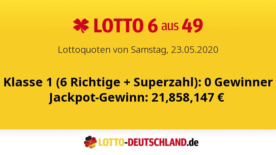 Lotto-Berlin.De